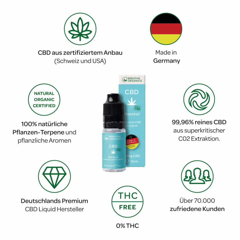CBD Liquid Menthol Erklärung