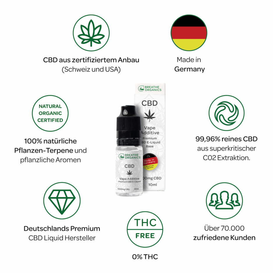 cbd liquid base