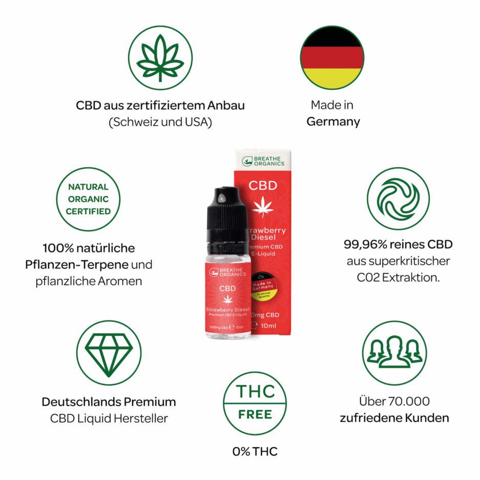 CBD Liquid Erdbeere Erklärung