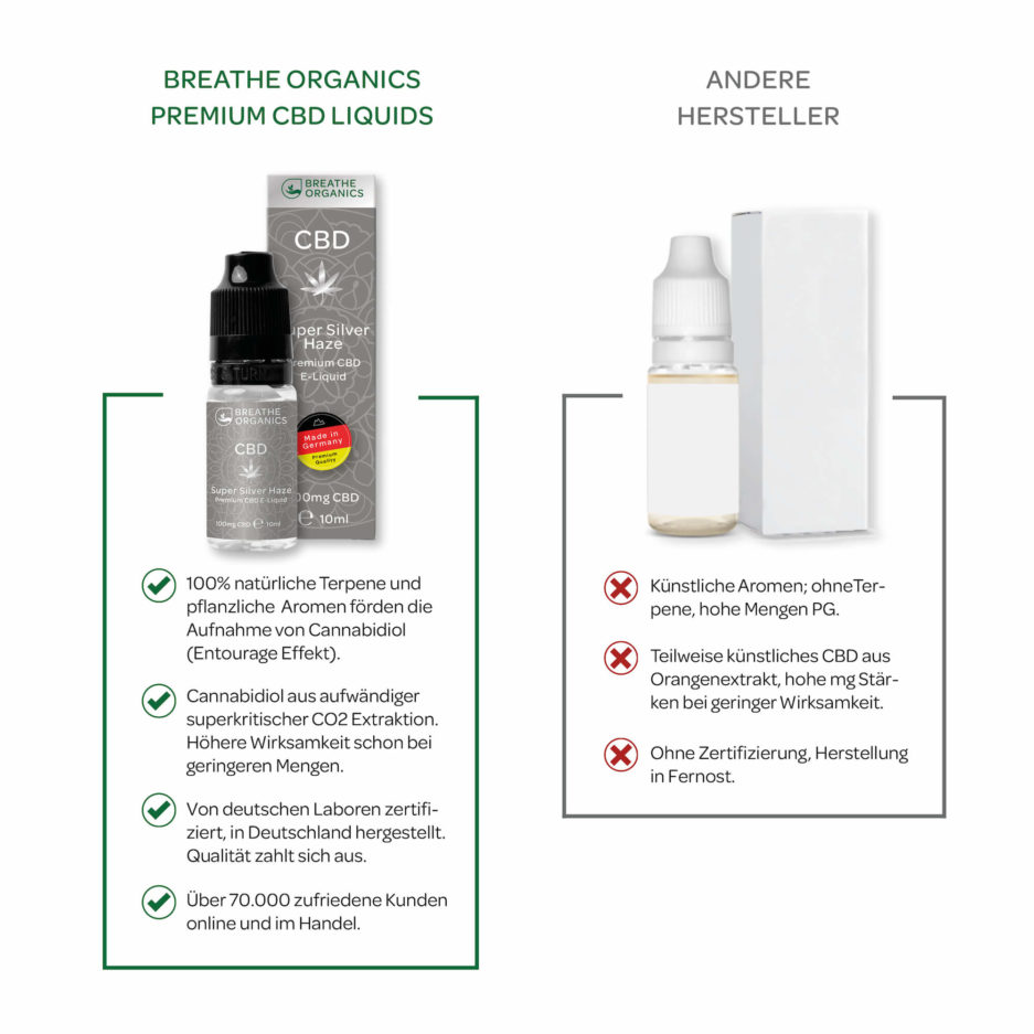 CBD Liquid SIlver Haze