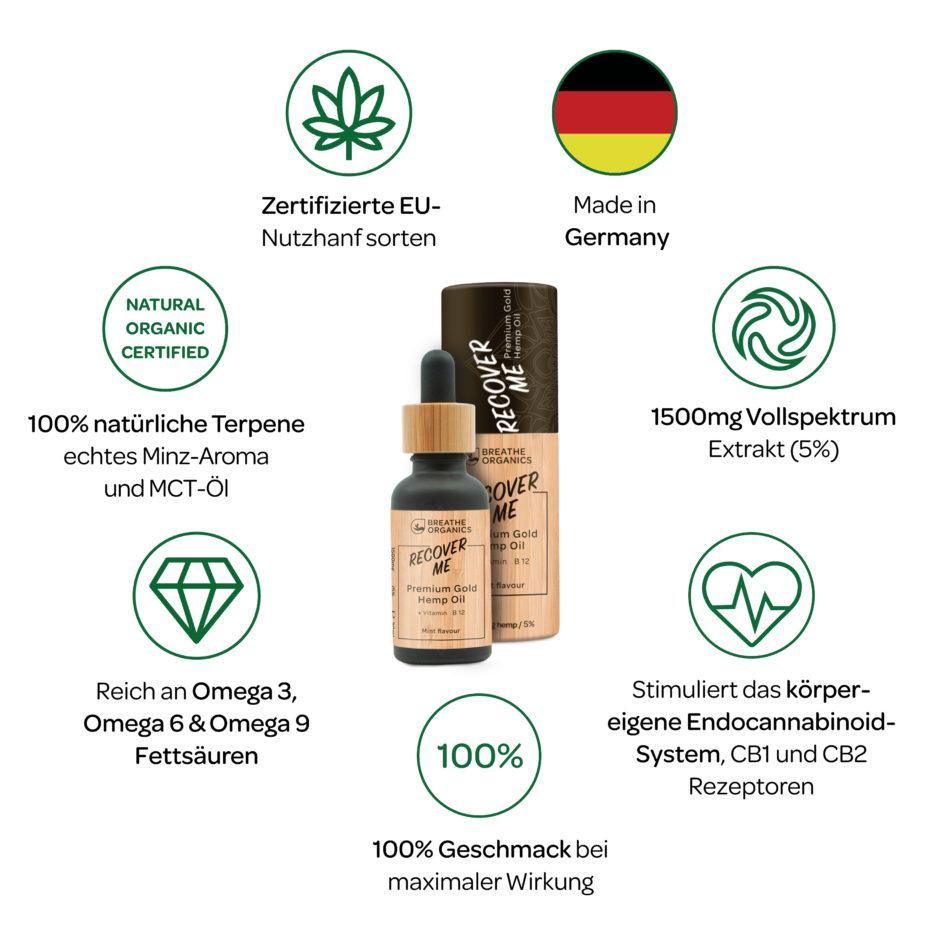 CBD Öl 5 % Recover me ohne THC Eigenschaften