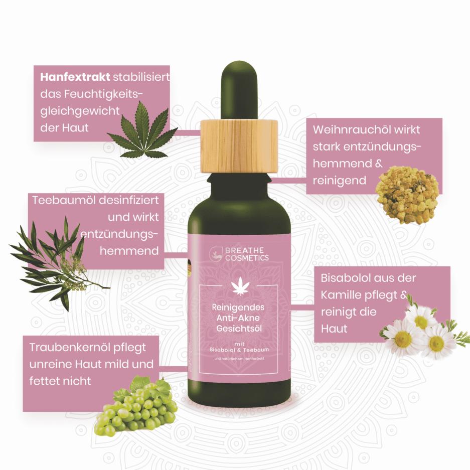 Anti Akne Pickel CBD Serum Teebaumöl